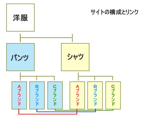 site_kousei.jpg